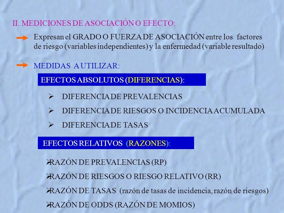 II. MEDICIONES DE ASOCIACIÓN O EFECTO: Expresan el GRADO O FUERZA DE ASOCIACIÓN entre los factores de riesgo (variables independientes) y la enfermeda