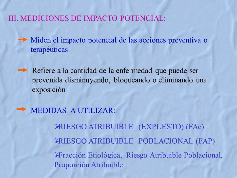 III. MEDICIONES DE IMPACTO POTENCIAL: Miden el impacto potencial de las acciones preventiva o terapéuticas RIESGO ATRIBUIBLE (EXPUESTO) (FAe) RIESGO A