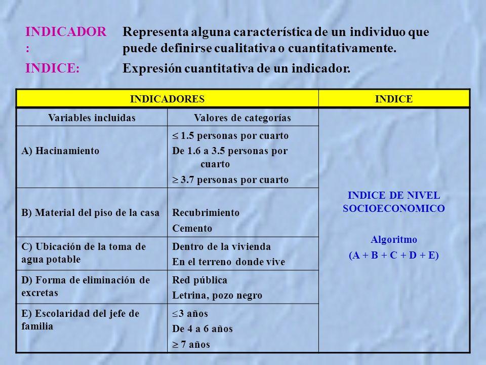 INDICADOR : Representa alguna característica de un individuo que puede definirse cualitativa o cuantitativamente.