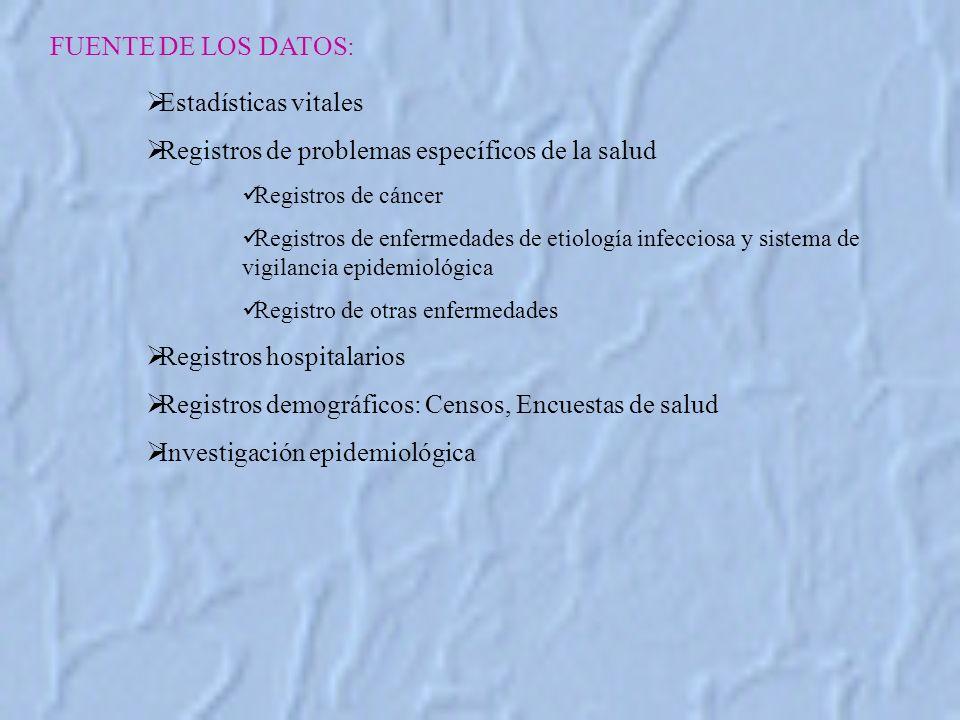 FUENTE DE LOS DATOS: Estadísticas vitales Registros de problemas específicos de la salud Registros de cáncer Registros de enfermedades de etiología infecciosa y sistema de vigilancia epidemiológica Registro de otras enfermedades Registros hospitalarios Registros demográficos: Censos, Encuestas de salud Investigación epidemiológica