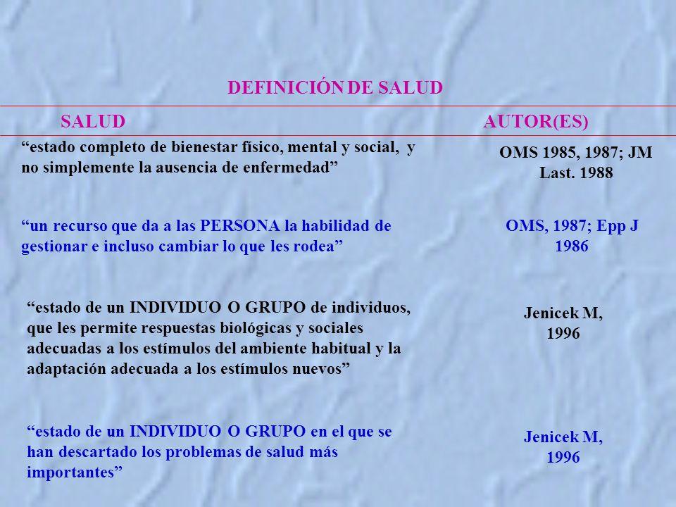 DEFINICIÓN DE SALUD SALUDAUTOR(ES) estado completo de bienestar físico, mental y social, y no simplemente la ausencia de enfermedad OMS 1985, 1987; JM Last.