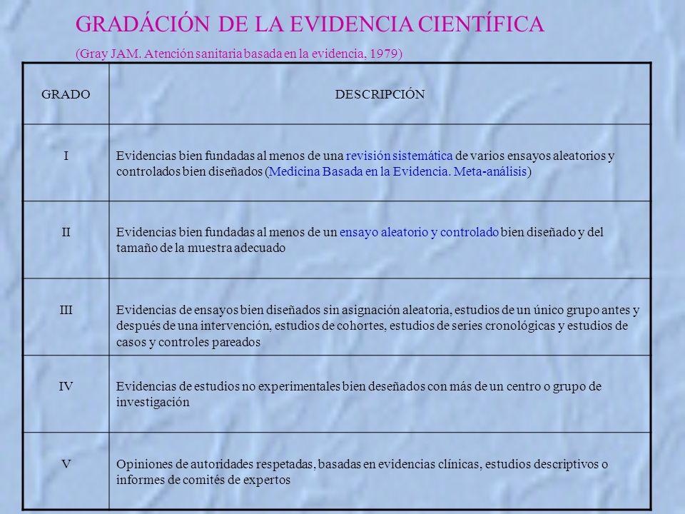 GRADÁCIÓN DE LA EVIDENCIA CIENTÍFICA (Gray JAM.