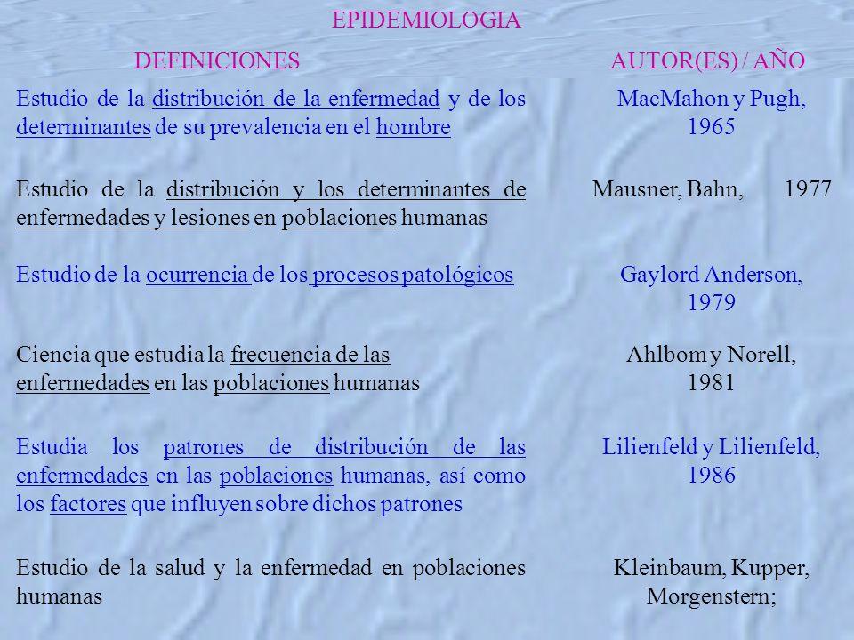 Estudio de la distribución de la enfermedad y de los determinantes de su prevalencia en el hombre MacMahon y Pugh, 1965 EPIDEMIOLOGIA DEFINICIONESAUTOR(ES) / AÑO Ciencia que estudia la frecuencia de las enfermedades en las poblaciones humanas Ahlbom y Norell, 1981 Estudia los patrones de distribución de las enfermedades en las poblaciones humanas, así como los factores que influyen sobre dichos patrones Lilienfeld y Lilienfeld, 1986 Estudio de la distribución y los determinantes de enfermedades y lesiones en poblaciones humanas Mausner, Bahn, 1977 Estudio de la salud y la enfermedad en poblaciones humanas Kleinbaum, Kupper, Morgenstern; Estudio de la ocurrencia de los procesos patológicosGaylord Anderson, 1979