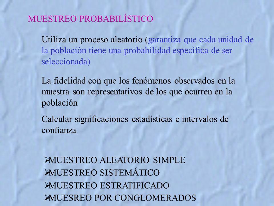 MUESTREO PROBABILÍSTICO Utiliza un proceso aleatorio (garantiza que cada unidad de la población tiene una probabilidad específica de ser seleccionada) La fidelidad con que los fenómenos observados en la muestra son representativos de los que ocurren en la población Calcular significaciones estadísticas e intervalos de confianza MUESTREO ALEATORIO SIMPLE MUESTREO SISTEMÁTICO MUESTREO ESTRATIFICADO MUESREO POR CONGLOMERADOS