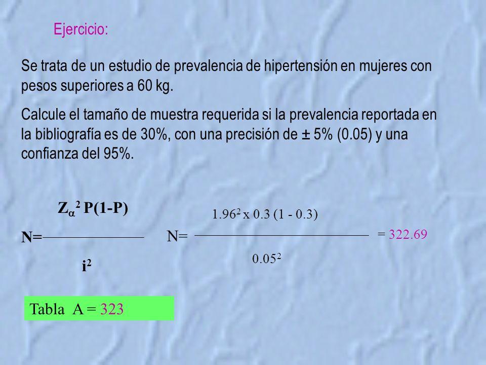 Ejercicio: Se trata de un estudio de prevalencia de hipertensión en mujeres con pesos superiores a 60 kg.