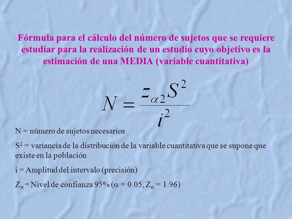 Fórmula para el cálculo del número de sujetos que se requiere estudiar para la realización de un estudio cuyo objetivo es la estimación de una MEDIA (variable cuantitativa) N = número de sujetos necesarios S 2 = variancia de la distribución de la variable cuantitativa que se supone que existe en la población i = Amplitud del intervalo (precisión) Z = Nivel de confianza 95% ( = 0.05, Z = 1.96)