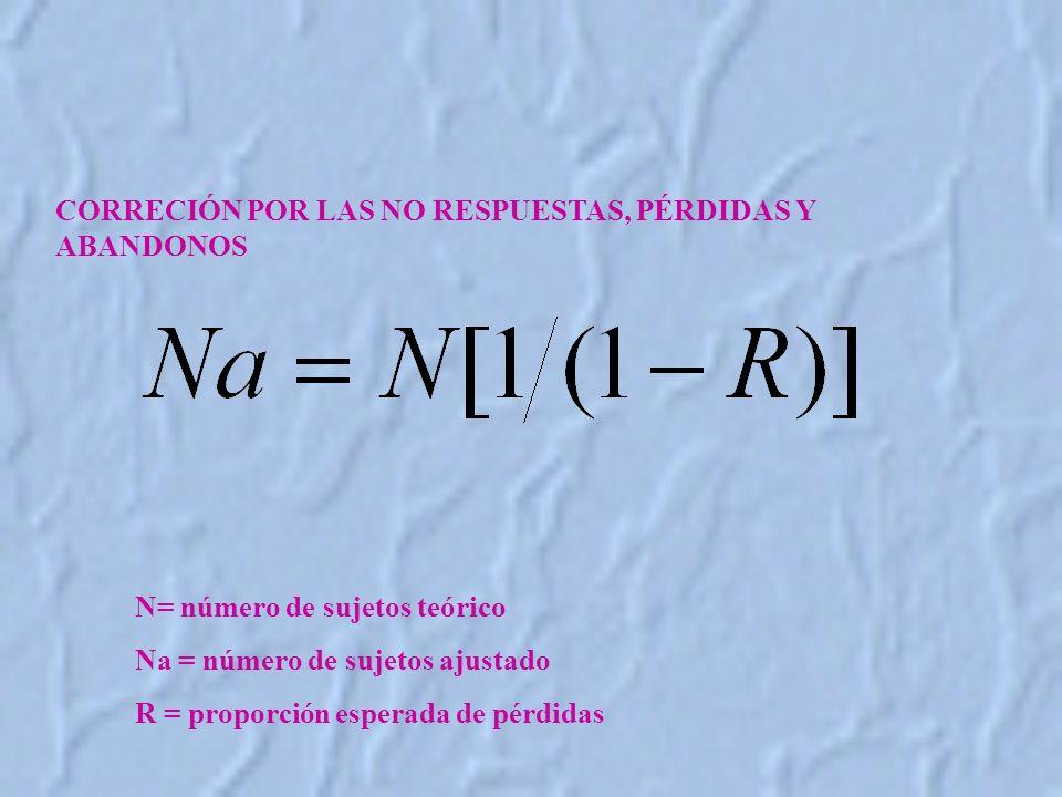 CORRECIÓN POR LAS NO RESPUESTAS, PÉRDIDAS Y ABANDONOS N= número de sujetos teórico Na = número de sujetos ajustado R = proporción esperada de pérdidas