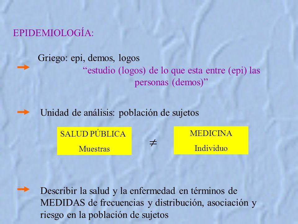 Unidad de análisis: población de sujetos EPIDEMIOLOGÍA: Griego: epi, demos, logos estudio (logos) de lo que esta entre (epi) las personas (demos) Describir la salud y la enfermedad en términos de MEDIDAS de frecuencias y distribución, asociación y riesgo en la población de sujetos SALUD PÚBLICA Muestras MEDICINA Individuo