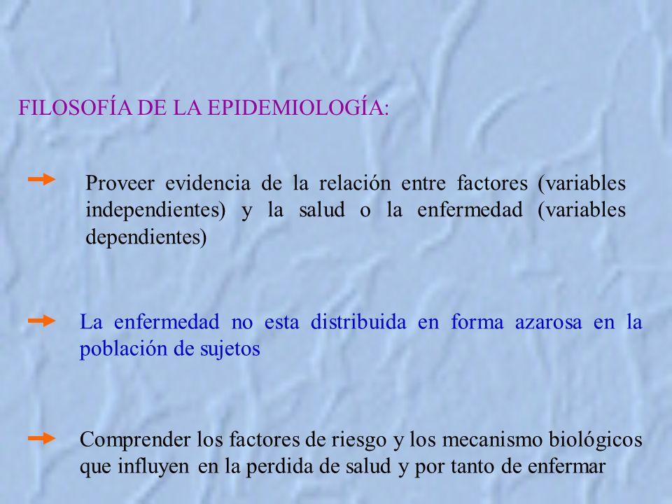 FILOSOFÍA DE LA EPIDEMIOLOGÍA: La enfermedad no esta distribuida en forma azarosa en la población de sujetos Comprender los factores de riesgo y los mecanismo biológicos que influyen en la perdida de salud y por tanto de enfermar Proveer evidencia de la relación entre factores (variables independientes) y la salud o la enfermedad (variables dependientes)