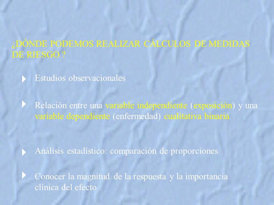 Estudios observacionales ¿DÓNDE PODEMOS REALIZAR CÁLCULOS DE MEDIDAS DE RIESGO .