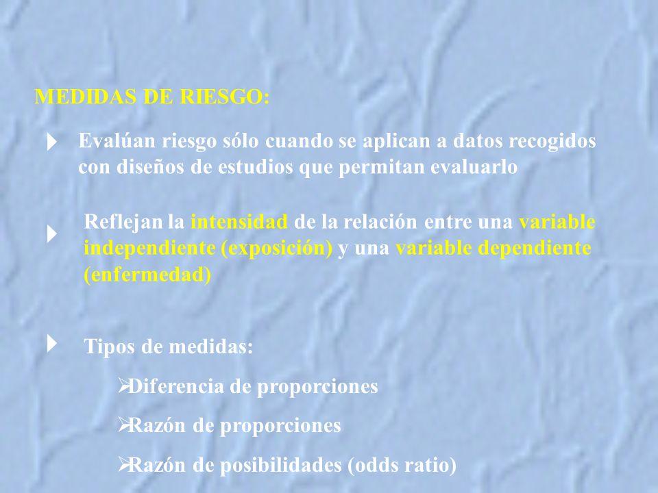 MEDIDAS DE RIESGO: Evalúan riesgo sólo cuando se aplican a datos recogidos con diseños de estudios que permitan evaluarlo Reflejan la intensidad de la relación entre una variable independiente (exposición) y una variable dependiente (enfermedad) Tipos de medidas: Diferencia de proporciones Razón de proporciones Razón de posibilidades (odds ratio)