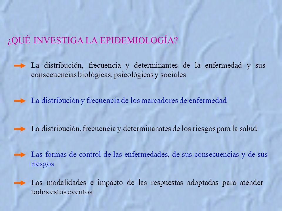 ¿QUÉ INVESTIGA LA EPIDEMIOLOGÍA.