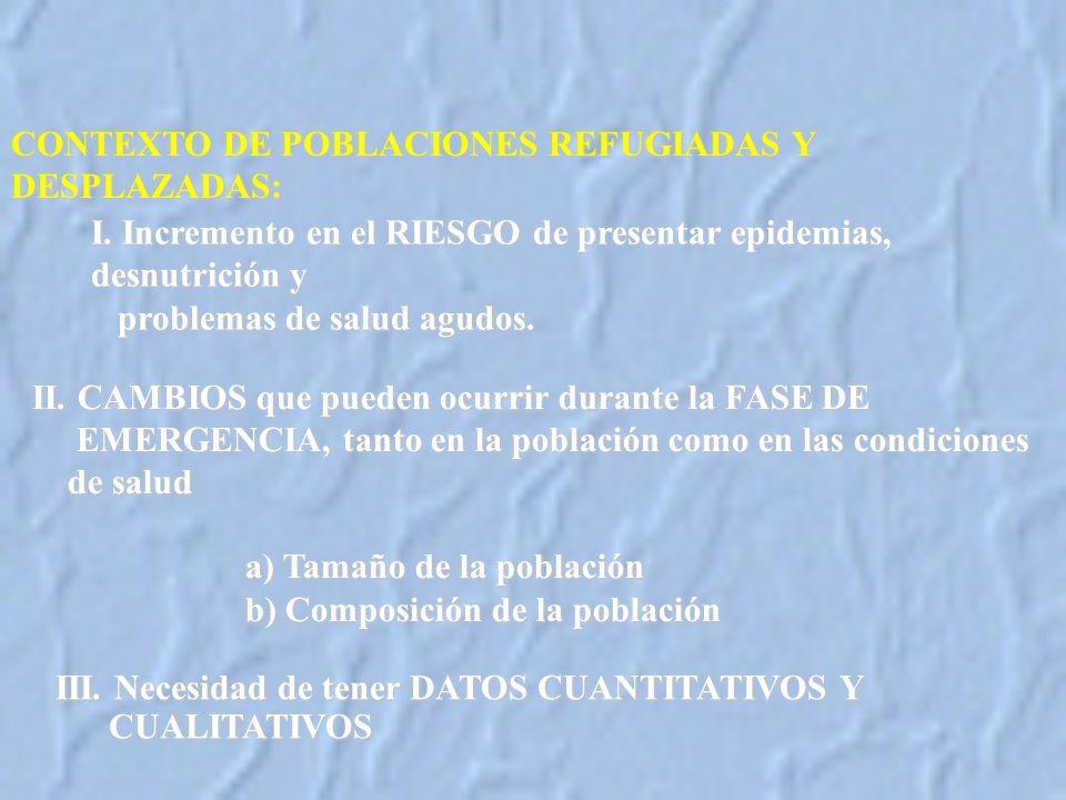 CONTEXTO DE POBLACIONES REFUGIADAS Y DESPLAZADAS: I.