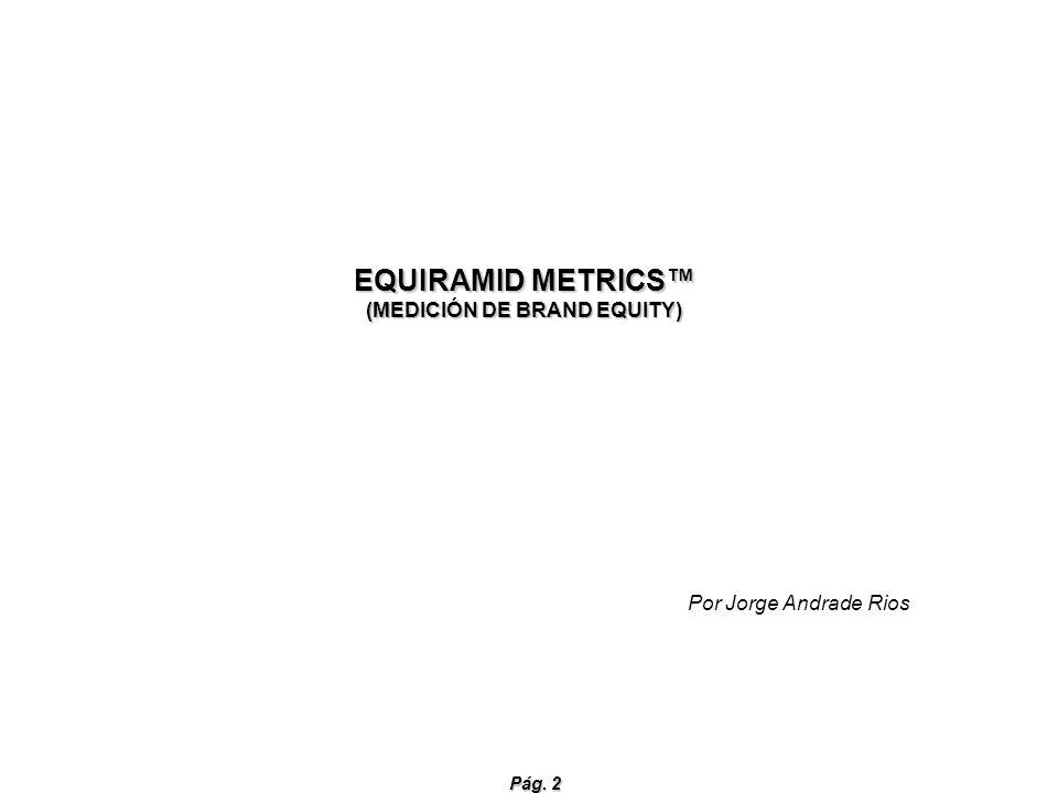 Pág. 2 EQUIRAMID METRICS (MEDICIÓN DE BRAND EQUITY) Por Jorge Andrade Rios