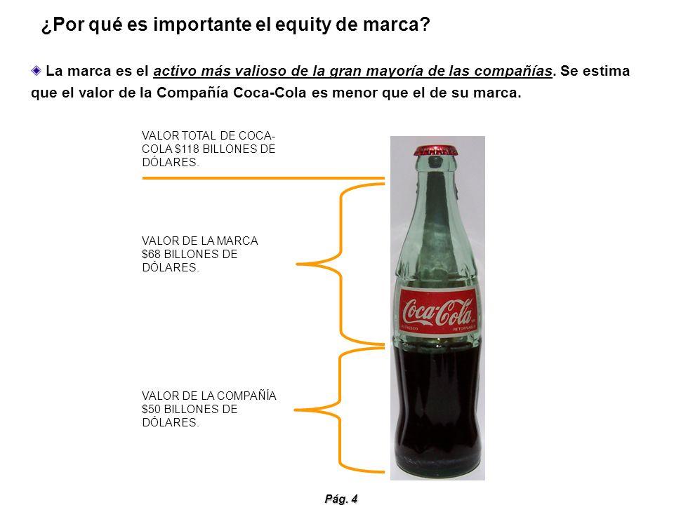 Pág. 4 ¿Por qué es importante el equity de marca? La marca es el activo más valioso de la gran mayoría de las compañías. Se estima que el valor de la