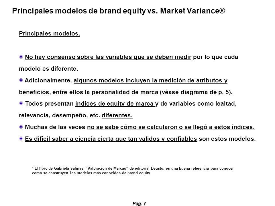 Pág. 7 Principales modelos de brand equity vs. Market Variance® Principales modelos. No hay consenso sobre las variables que se deben medir por lo que