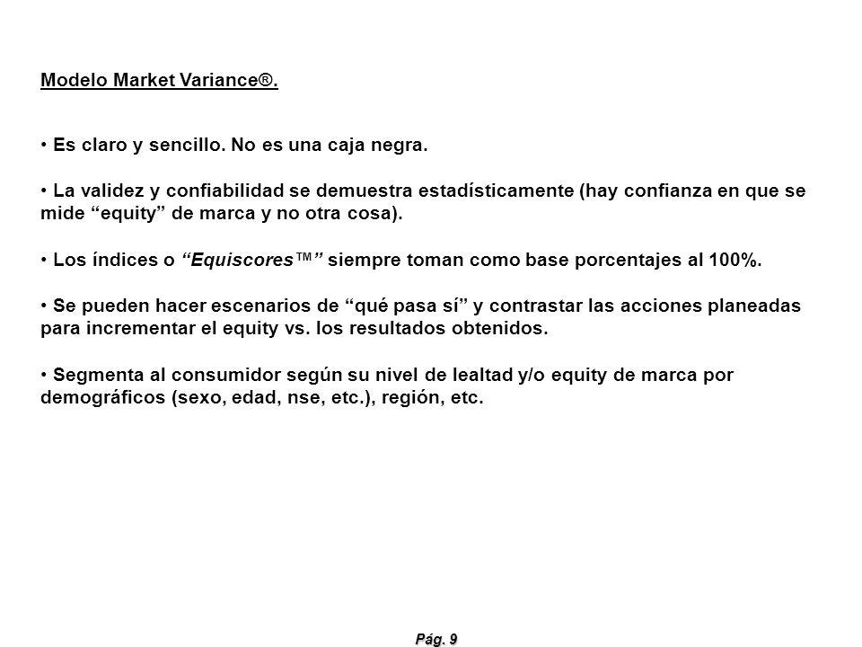 Pág. 9 Modelo Market Variance®. Es claro y sencillo. No es una caja negra. La validez y confiabilidad se demuestra estadísticamente (hay confianza en