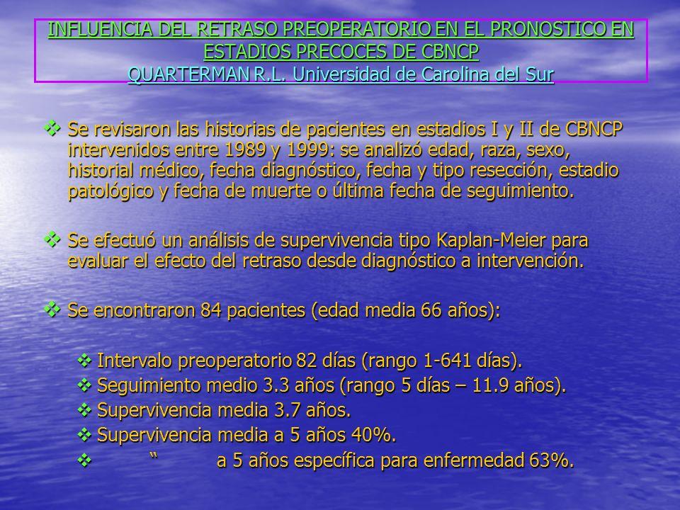 INFLUENCIA DEL RETRASO PREOPERATORIO EN EL PRONOSTICO EN ESTADIOS PRECOCES DE CBNCP QUARTERMAN R.L. Universidad de Carolina del Sur Se revisaron las h
