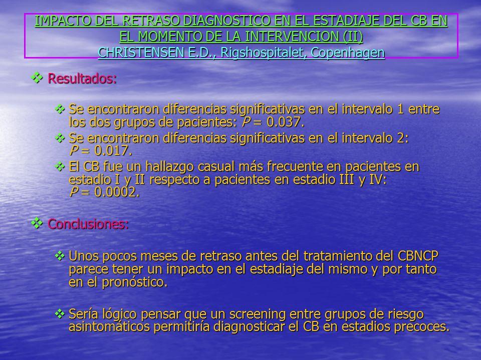 IMPACTO DEL RETRASO DIAGNOSTICO EN EL ESTADIAJE DEL CB EN EL MOMENTO DE LA INTERVENCION (II) CHRISTENSEN E.D., Rigshospitalet, Copenhagen Resultados: Resultados: Se encontraron diferencias significativas en el intervalo 1 entre los dos grupos de pacientes: P = 0.037.