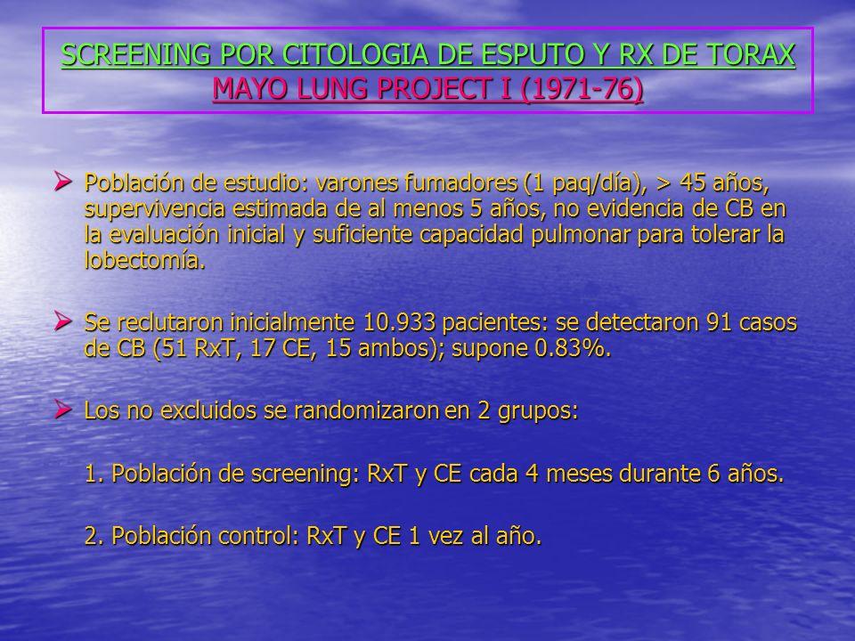 SCREENING POR CITOLOGIA DE ESPUTO Y RX DE TORAX MAYO LUNG PROJECT I (1971-76) Población de estudio: varones fumadores (1 paq/día), > 45 años, superviv