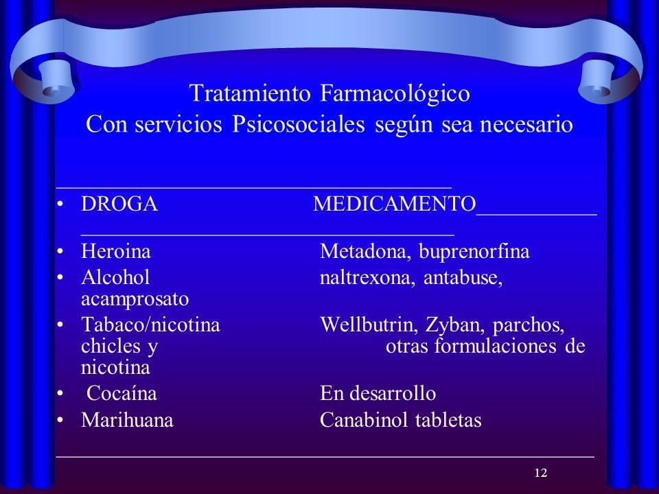 12 Tratamiento Farmacológico Con servicios Psicosociales según sea necesario ____________________________________ DROGA MEDICAMENTO___________ _______