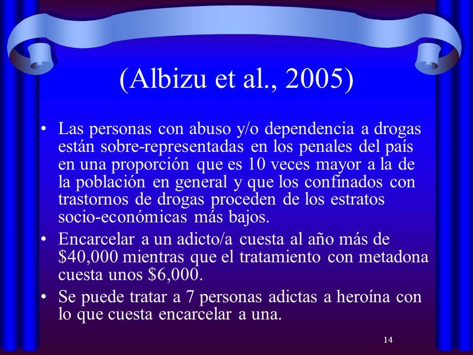 14 (Albizu et al., 2005) Las personas con abuso y/o dependencia a drogas están sobre-representadas en los penales del país en una proporción que es 10