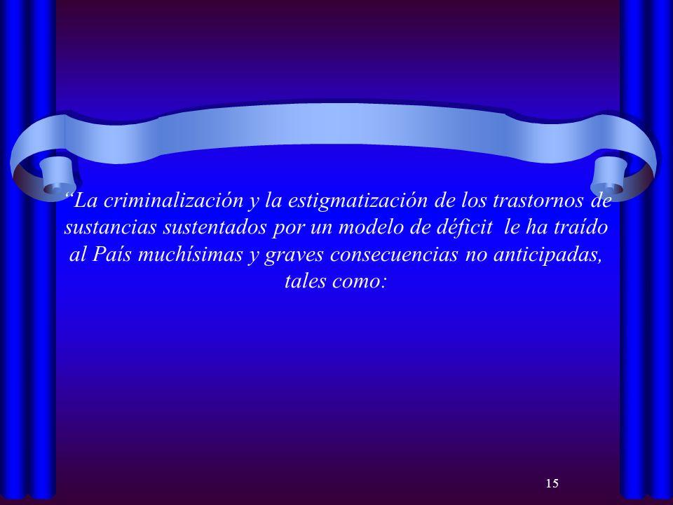 15 La criminalización y la estigmatización de los trastornos de sustancias sustentados por un modelo de déficit le ha traído al País muchísimas y grav