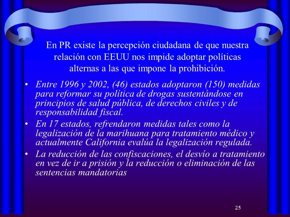 25 En PR existe la percepción ciudadana de que nuestra relación con EEUU nos impide adoptar políticas alternas a las que impone la prohibición. Entre