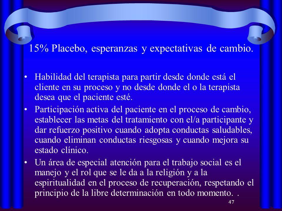 47 15% Placebo, esperanzas y expectativas de cambio. Habilidad del terapista para partir desde donde está el cliente en su proceso y no desde donde el