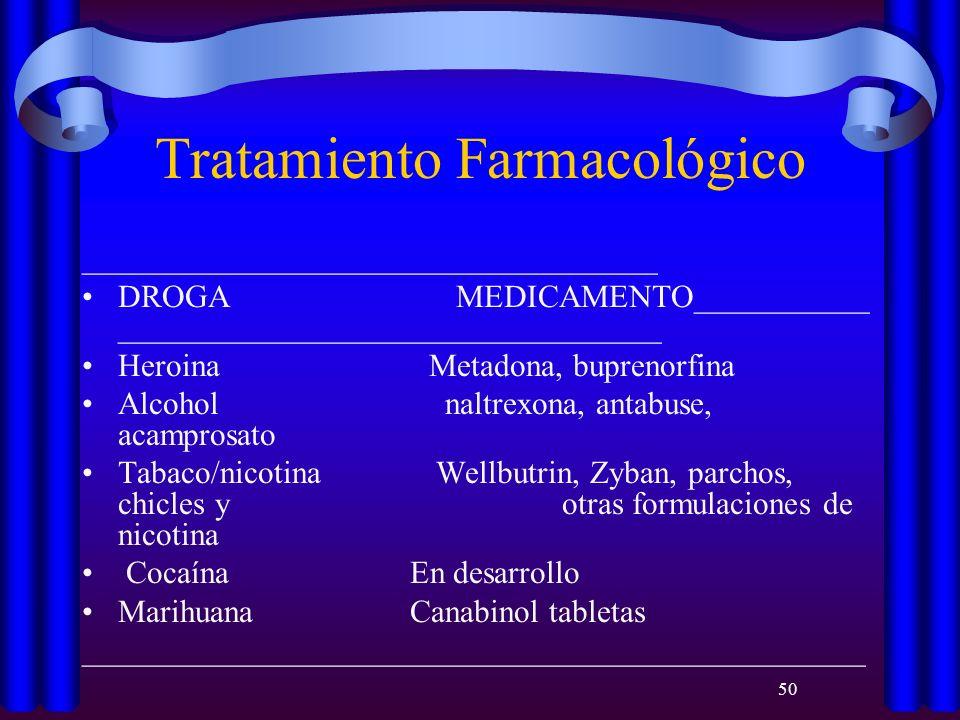 50 Tratamiento Farmacológico ____________________________________ DROGA MEDICAMENTO___________ __________________________________ Heroina Metadona, bu
