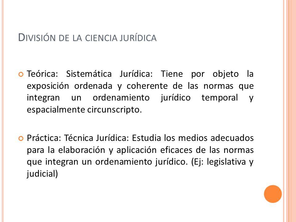 D IVISIÓN DE LA CIENCIA JURÍDICA Teórica: Sistemática Jurídica: Tiene por objeto la exposición ordenada y coherente de las normas que integran un orde