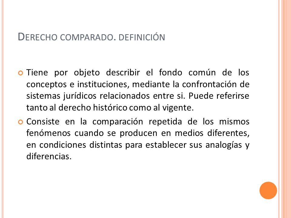 D ERECHO COMPARADO. DEFINICIÓN Tiene por objeto describir el fondo común de los conceptos e instituciones, mediante la confrontación de sistemas juríd