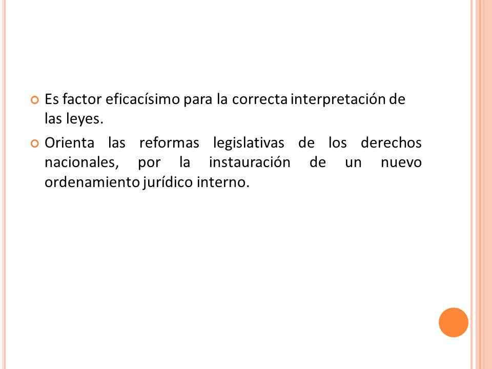 Es factor eficacísimo para la correcta interpretación de las leyes. Orienta las reformas legislativas de los derechos nacionales, por la instauración