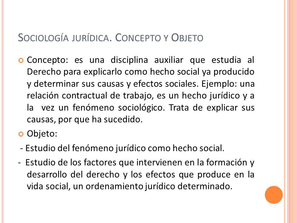 S OCIOLOGÍA JURÍDICA. C ONCEPTO Y O BJETO Concepto: es una disciplina auxiliar que estudia al Derecho para explicarlo como hecho social ya producido y