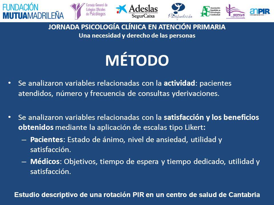 JORNADA PSICOLOGÍA CLÍNICA EN ATENCIÓN PRIMARIA Una necesidad y derecho de las personas Estudio descriptivo de una rotación PIR en un centro de salud