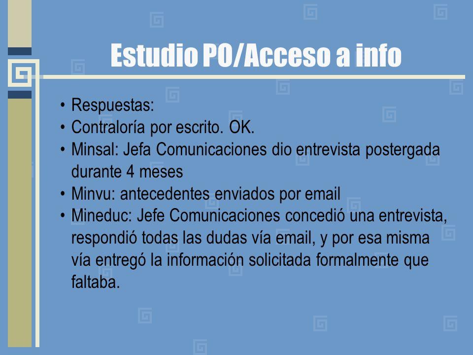 Estudio PO/Acceso a info Respuestas: Contraloría por escrito.