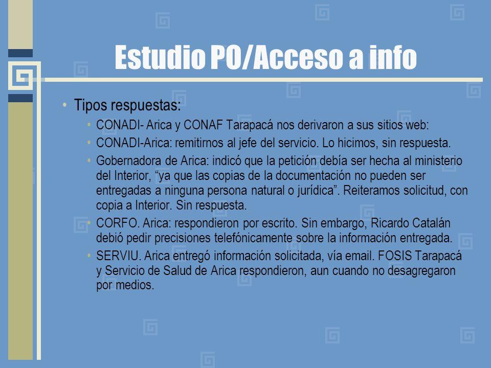 Estudio PO/Acceso a info Tipos respuestas: CONADI- Arica y CONAF Tarapacá nos derivaron a sus sitios web: CONADI-Arica: remitirnos al jefe del servicio.