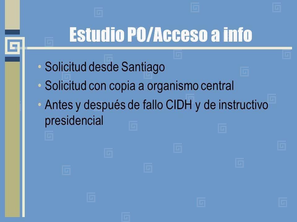 Estudio PO/Acceso a info Solicitud desde Santiago Solicitud con copia a organismo central Antes y después de fallo CIDH y de instructivo presidencial
