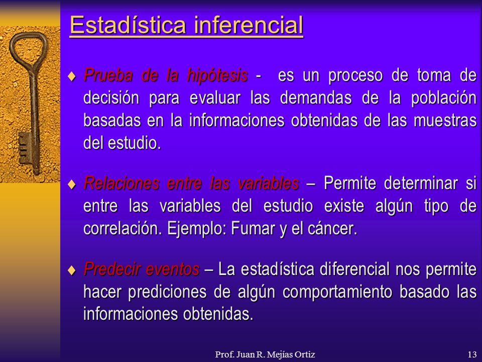 Prof. Juan R. Mejías Ortiz13 Estadística inferencial Prueba de la hipótesis - es un proceso de toma de decisión para evaluar las demandas de la poblac