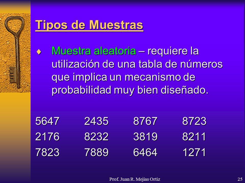 Prof. Juan R. Mejías Ortiz25 Tipos de Muestras Muestra aleatoria – requiere la utilización de una tabla de números que implica un mecanismo de probabi