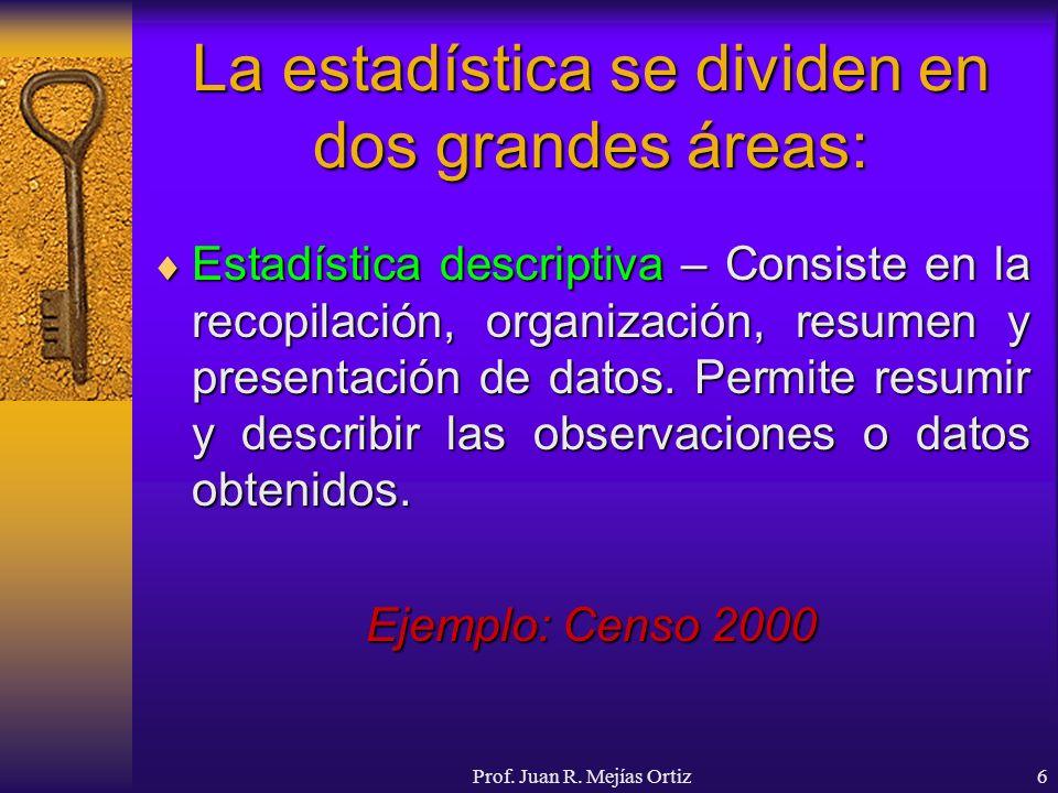 Prof. Juan R. Mejías Ortiz6 La estadística se dividen en dos grandes áreas: Estadística descriptiva – Consiste en la recopilación, organización, resum