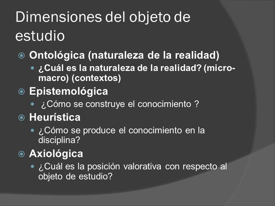 Dimensiones del objeto de estudio Ontológica (naturaleza de la realidad) ¿Cuál es la naturaleza de la realidad? (micro- macro) (contextos) Epistemológ