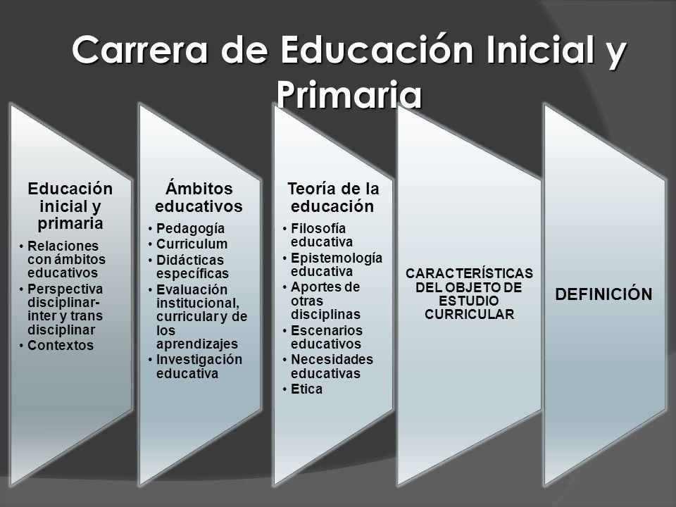 Carrera de Educación Inicial y Primaria Educación inicial y primaria Relaciones con ámbitos educativos Perspectiva disciplinar- inter y trans discipli