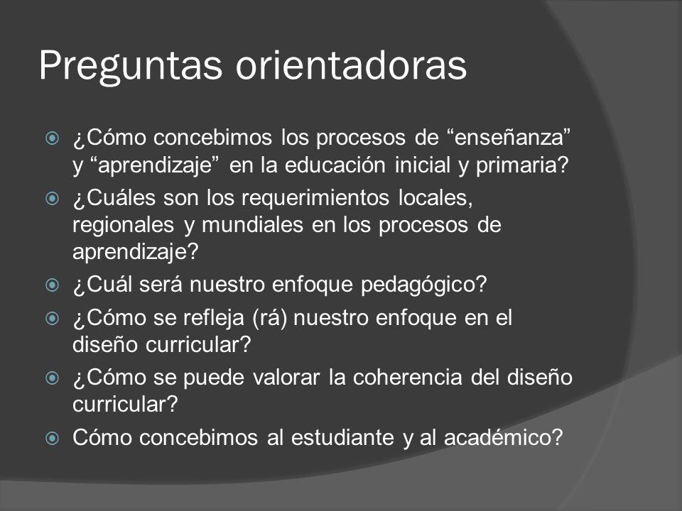 Preguntas orientadoras ¿Cómo concebimos los procesos de enseñanza y aprendizaje en la educación inicial y primaria? ¿Cuáles son los requerimientos loc