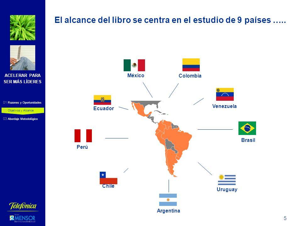 ACELERAR PARA SER MÁS LÍDERES 5 El alcance del libro se centra en el estudio de 9 países …..