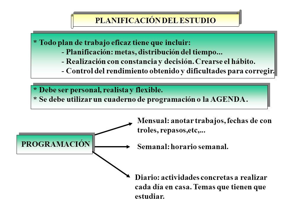 PLANIFICACIÓN DEL ESTUDIO * Todo plan de trabajo eficaz tiene que incluir: - Planificación: metas, distribución del tiempo...