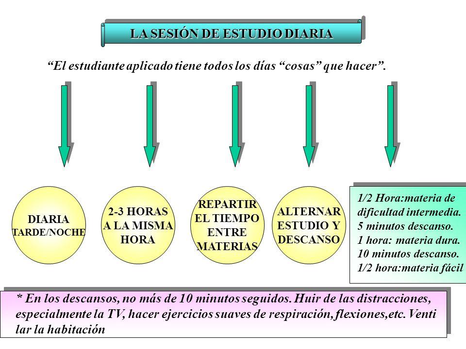 PLANIFICACIÓN DEL ESTUDIO * Todo plan de trabajo eficaz tiene que incluir: - Planificación: metas, distribución del tiempo... - Realización con consta