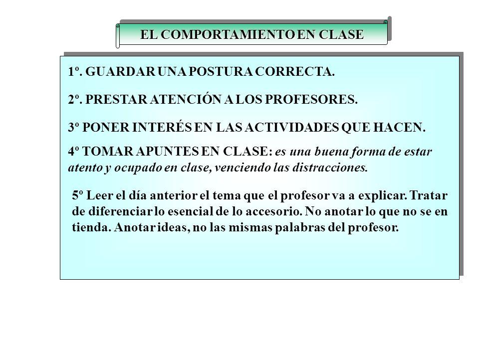 EL COMPORTAMIENTO EN CLASE 1º.GUARDAR UNA POSTURA CORRECTA.