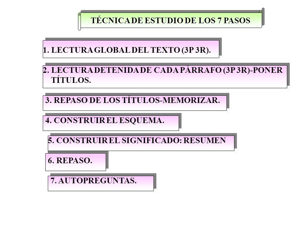TÉCNICA DE ESTUDIO DE LOS 7 PASOS 1.LECTURA GLOBAL DEL TEXTO (3P 3R).