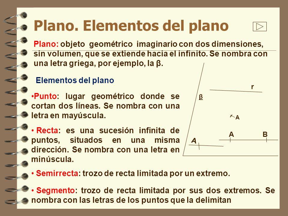 Plano. Elementos del plano Punto: lugar geométrico donde se cortan dos líneas. Se nombra con una letra en mayúscula. Elementos del plano Recta: es una